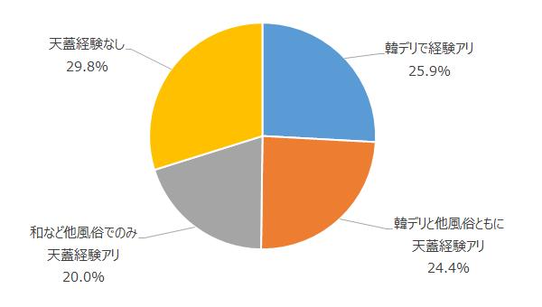 20160630アンケート